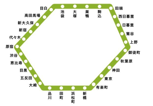 jr yamanote line wedding tokyo train