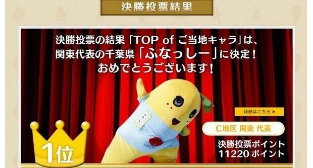 top_of_yuru_kyara