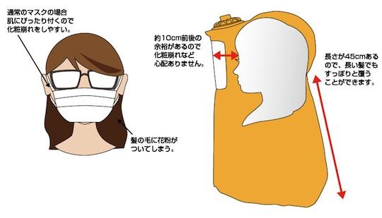 thanko usb pollen blocker suit hood mask