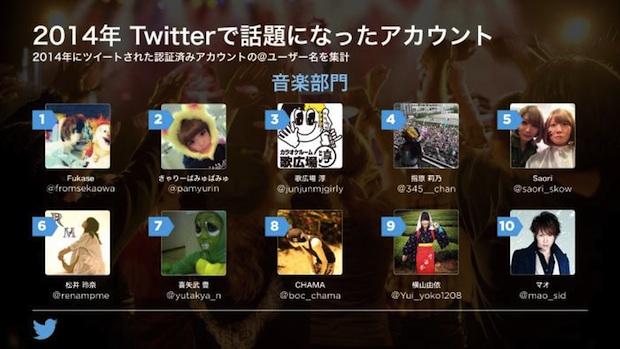 top twitter accounts japan 2014