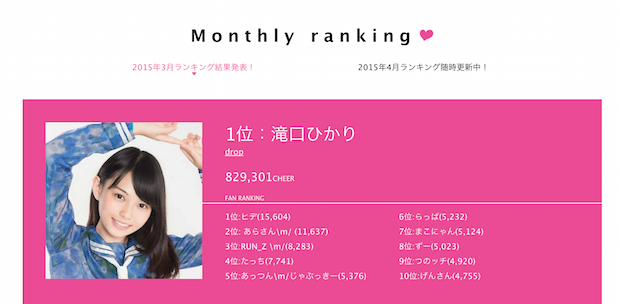 cheerz app idol japanese music support otaku ranking cheer