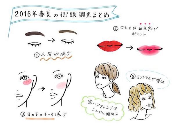 shiseido eyebrow makeup trend tokyo japan street fashion beauty women