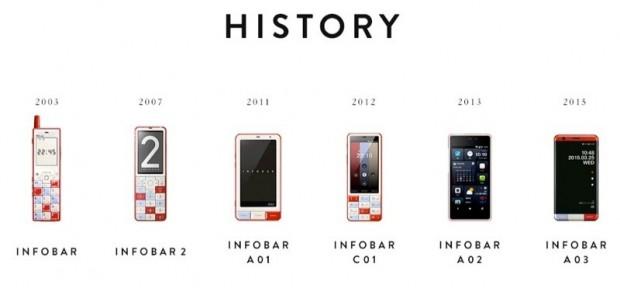 kddi the morphology of mobile phones 4
