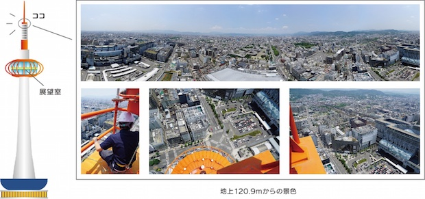 kyoto tower bungee jump