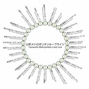 yamanote line name parody tokyo station meme